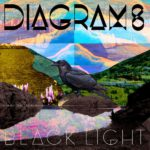 Diagrams Black Light Sam Genders Kritik Rezension